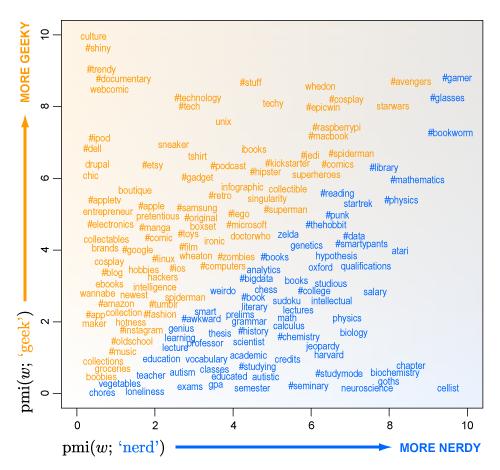 geeknerd-plot-01.png?w=500&h=470